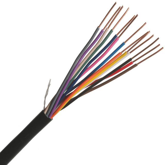 shop Wire